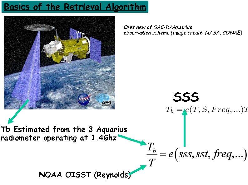 Basics of the Retrieval Algorithm Overview of SAC-D/Aquarius observation scheme (image credit: NASA, CONAE)