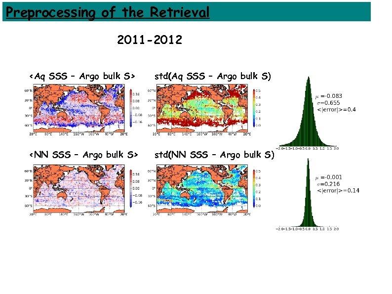 Preprocessing of the Retrieval 2011 -2012 <Aq SSS – Argo bulk S> std(Aq SSS