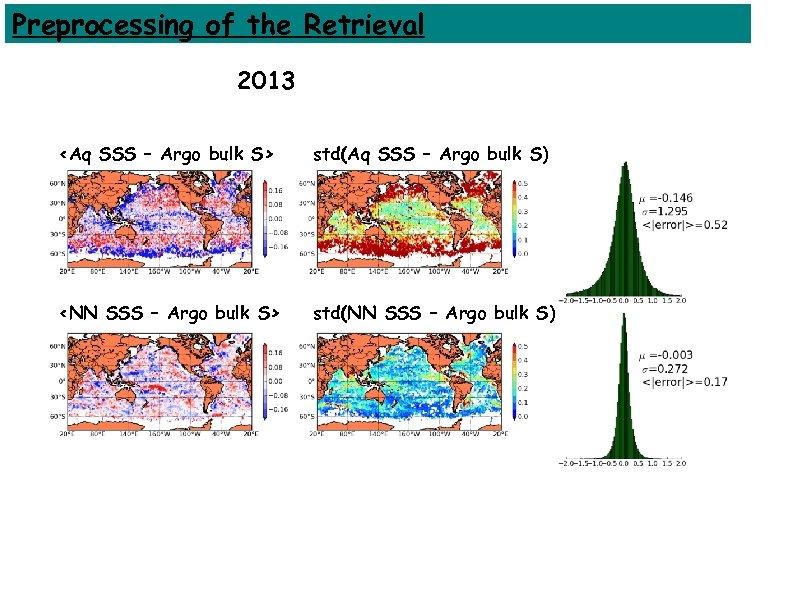 Preprocessing of the Retrieval 2013 <Aq SSS – Argo bulk S> std(Aq SSS –