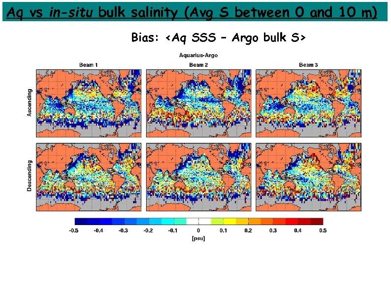 Aq vs in-situ bulk salinity (Avg S between 0 and 10 m) Bias: <Aq