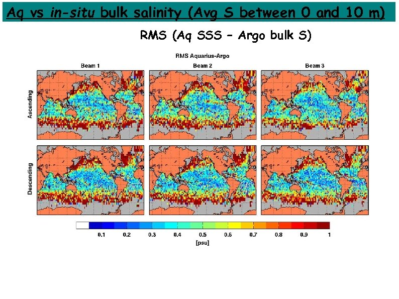 Aq vs in-situ bulk salinity (Avg S between 0 and 10 m) RMS (Aq