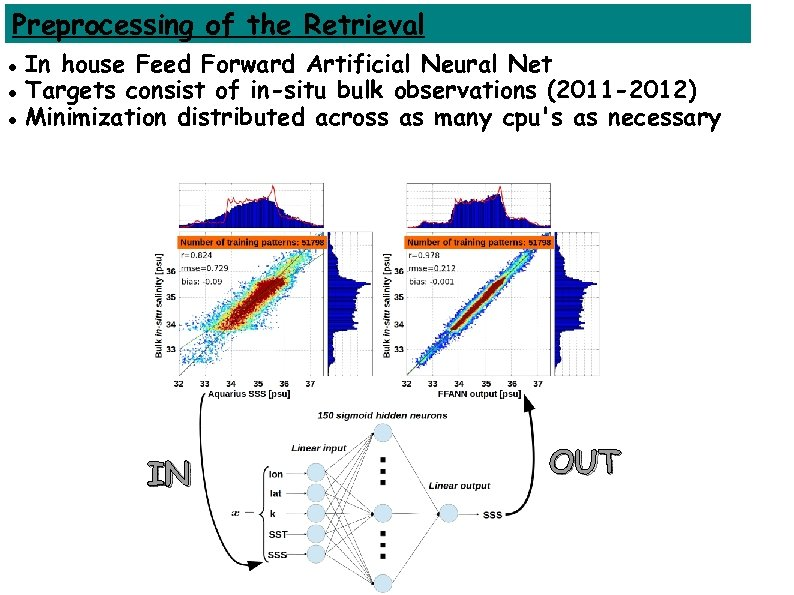 Preprocessing of the Retrieval In house Feed Forward Artificial Neural Net Targets consist of