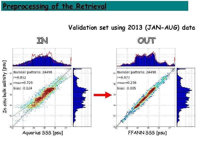 Preprocessing of the Retrieval Validation set using 2013 (JAN-AUG) data OUT Aquarius SSS [psu]