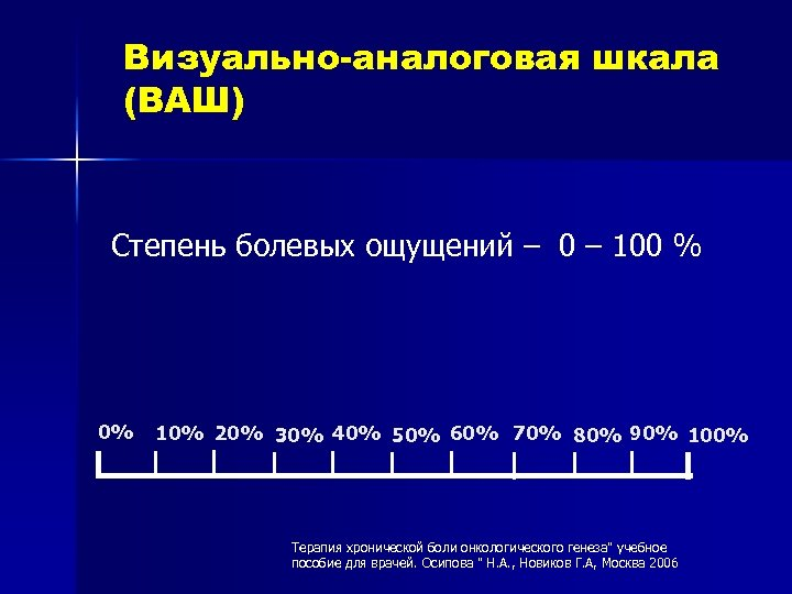 Визуально-аналоговая шкала (ВАШ) Степень болевых ощущений – 0 – 100 % 0% 10% 20%