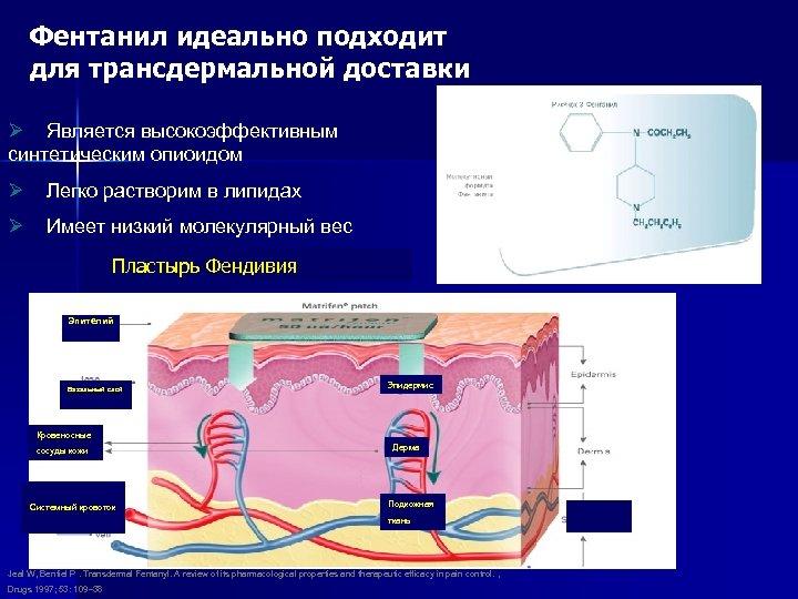 Фентанил идеально подходит для трансдермальной доставки Ø Является высокоэффективным синтетическим опиоидом Ø Легко растворим