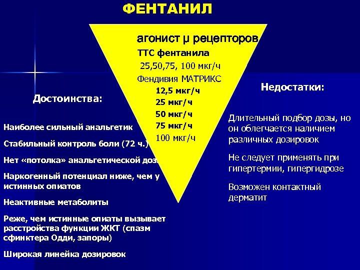 ФЕНТАНИЛ агонист μ рецепторов ТТС фентанила 25, 50, 75, 100 мкг/ч Фендивия МАТРИКС Достоинства: