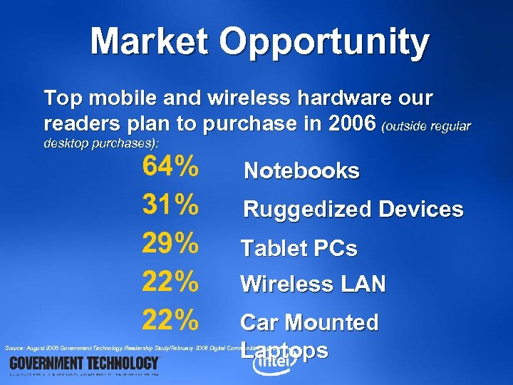 Market Opportunity Top mobile and wireless hardware our readers plan to purchase in 2006