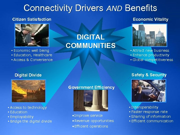 Connectivity Drivers AND Benefits Citizen Satisfaction Economic well being Education, Healthcare Access & Convenience