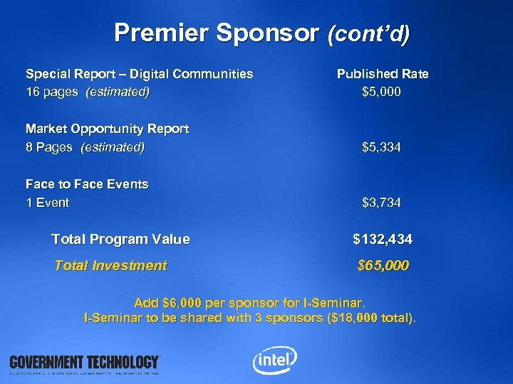 Premier Sponsor (cont'd) Special Report – Digital Communities 16 pages (estimated) Published Rate $5,