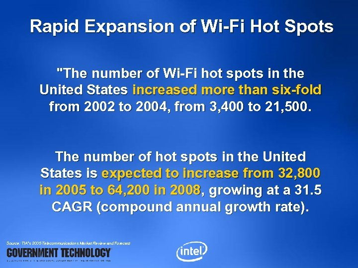 Rapid Expansion of Wi-Fi Hot Spots