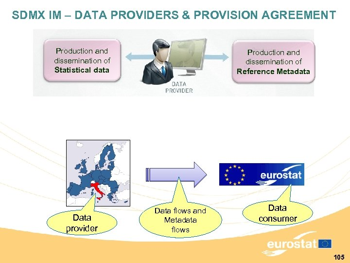 SDMX IM – DATA PROVIDERS & PROVISION AGREEMENT Production and dissemination of Statistical data