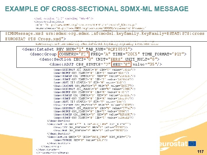 EXAMPLE OF CROSS-SECTIONAL SDMX-ML MESSAGE 117