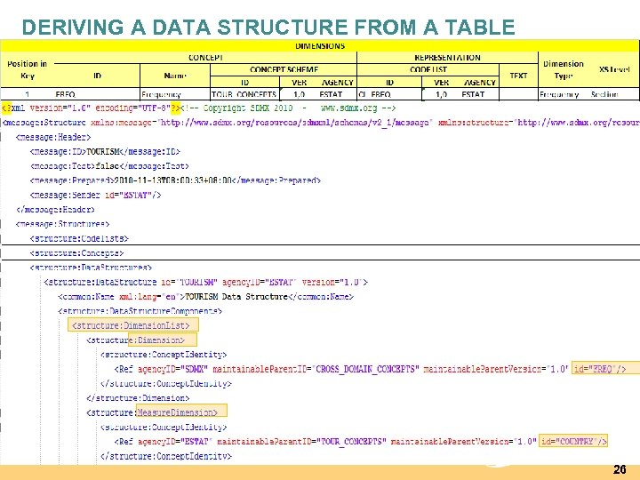 DERIVING A DATA STRUCTURE FROM A TABLE 26