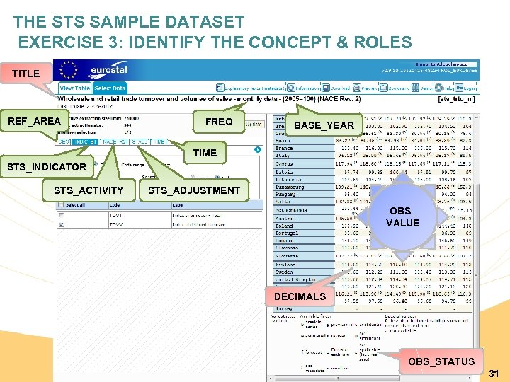 THE STS SAMPLE DATASET EXERCISE 3: IDENTIFY THE CONCEPT & ROLES TITLE REF_AREA FREQ