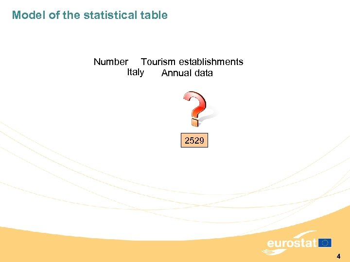 Model of the statistical table Number Tourism establishments Italy Annual data 2529 4