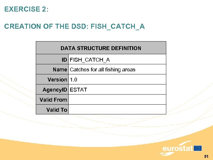 EXERCISE 2: CREATION OF THE DSD: FISH_CATCH_A DATA STRUCTURE DEFINITION ID FISH_CATCH_A Name Catches