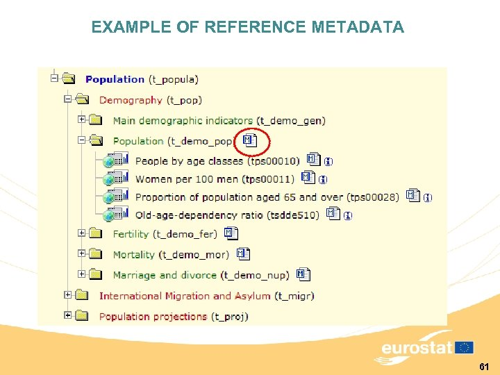 EXAMPLE OF REFERENCE METADATA 61