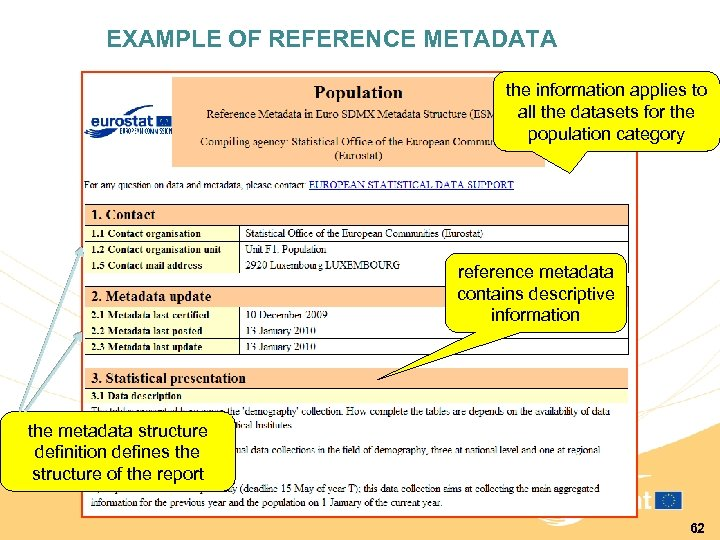 EXAMPLE OF REFERENCE METADATA the information applies to all the datasets for the population