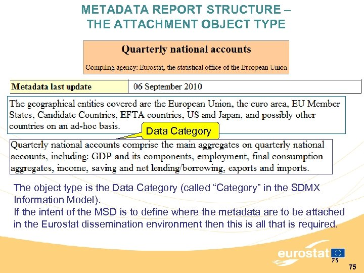 METADATA REPORT STRUCTURE – THE ATTACHMENT OBJECT TYPE Data Category The object type is