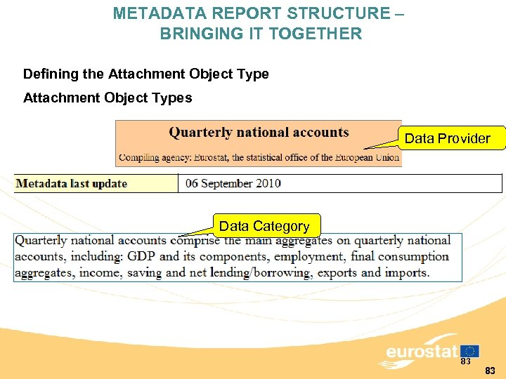 METADATA REPORT STRUCTURE – BRINGING IT TOGETHER Defining the Attachment Object Types Data Provider