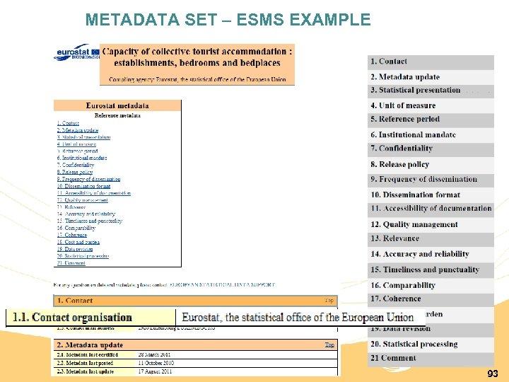 METADATA SET – ESMS EXAMPLE 93