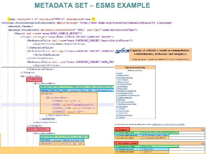 METADATA SET – ESMS EXAMPLE 94