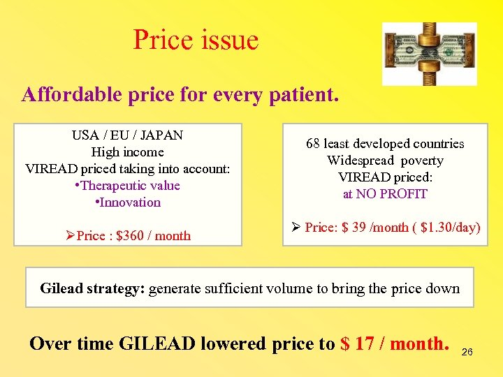 Price issue Affordable price for every patient. USA / EU / JAPAN High income