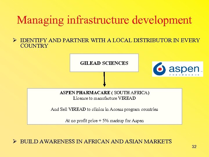 Managing infrastructure development IDENTIFY AND PARTNER WITH A LOCAL DISTRIBUTOR IN EVERY COUNTRY GILEAD