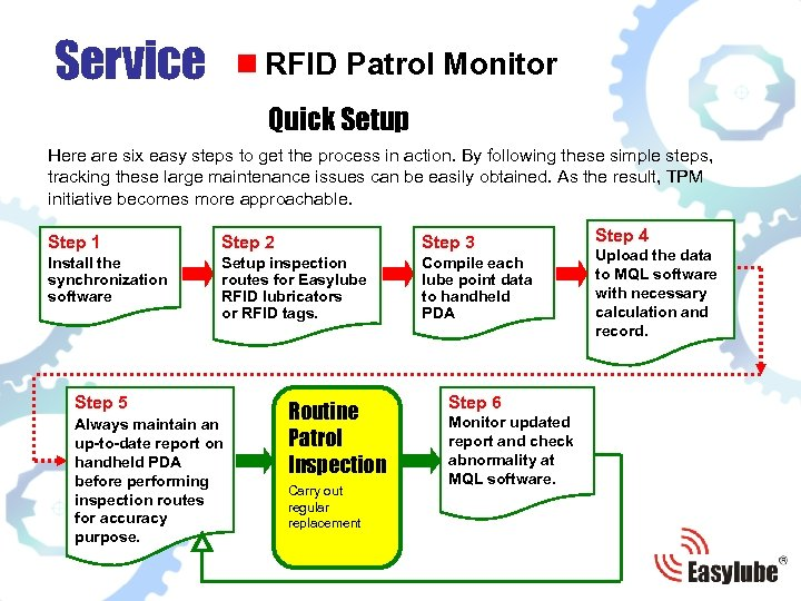 Service n RFID Patrol Monitor Quick Setup Here are six easy steps to get