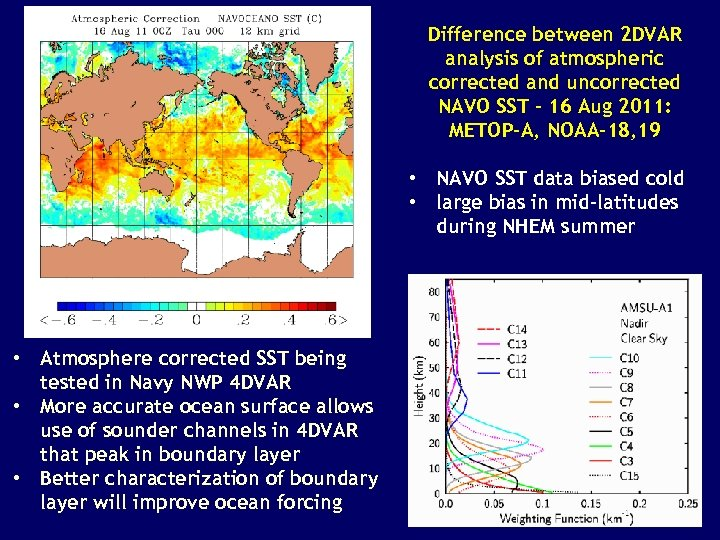 Difference between 2 DVAR analysis of atmospheric corrected and uncorrected NAVO SST - 16