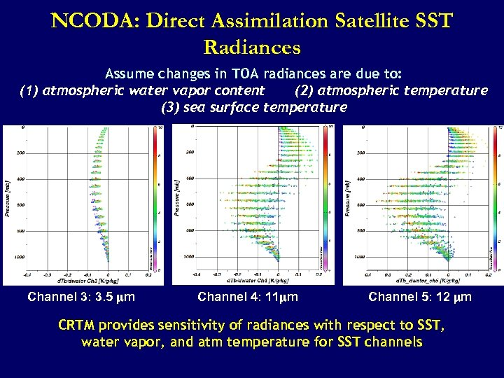 NCODA: Direct Assimilation Satellite SST Radiances Assume changes in TOA radiances are due to: