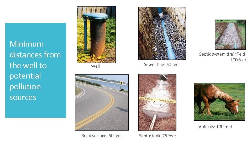 Minimum distances from the well to potential pollution sources Well Sewer line: 50 feet