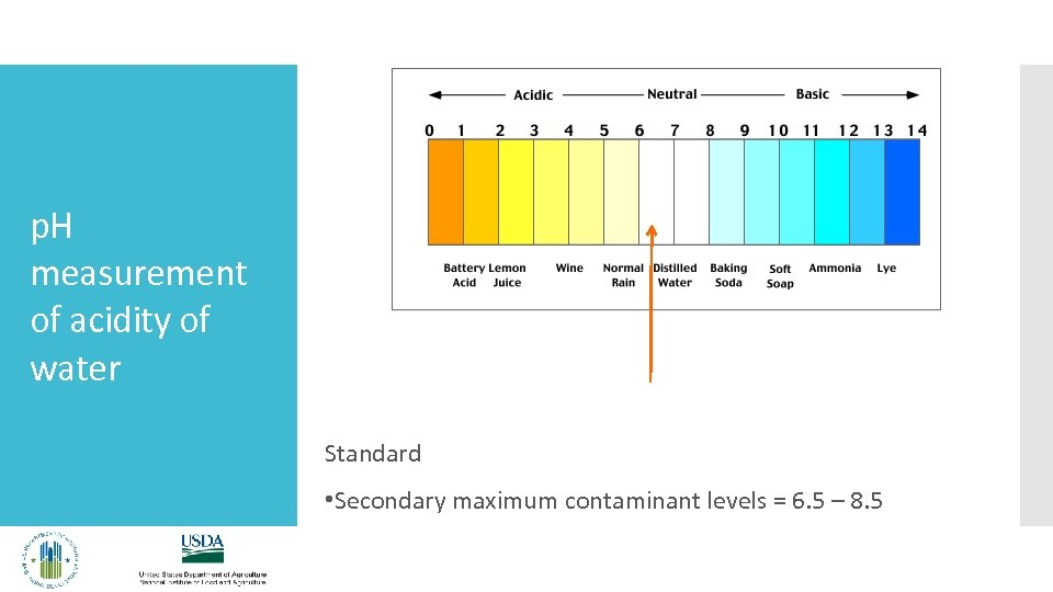 p. H measurement of acidity of water Standard • Secondary maximum contaminant levels =