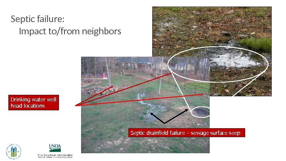 Septic failure: Impact to/from neighbors Drinking water well head locations Septic drainfield failure –