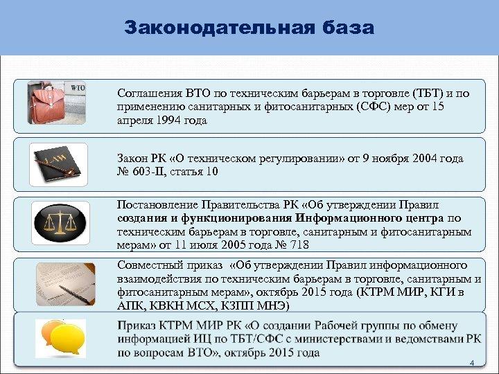 Законодательная база Соглашения ВТО по техническим барьерам в торговле (ТБТ) и по применению санитарных
