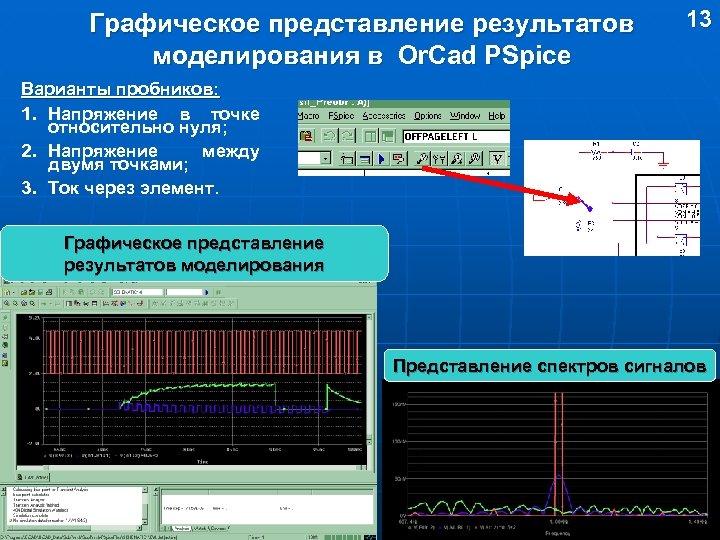 Графическое представление результатов моделирования в Or. Cad PSpice 13 Варианты пробников: 1. Напряжение в