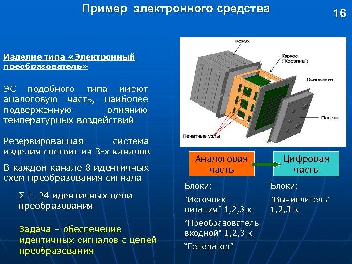 Пример электронного средства 16 Изделие типа «Электронный преобразователь» ЭС подобного типа имеют аналоговую часть,