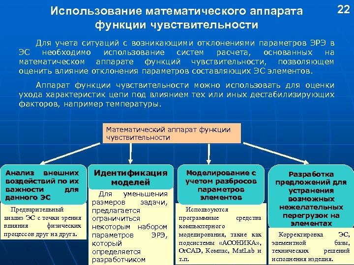 Использование математического аппарата функции чувствительности 22 Для учета ситуаций с возникающими отклонениями параметров ЭРЭ