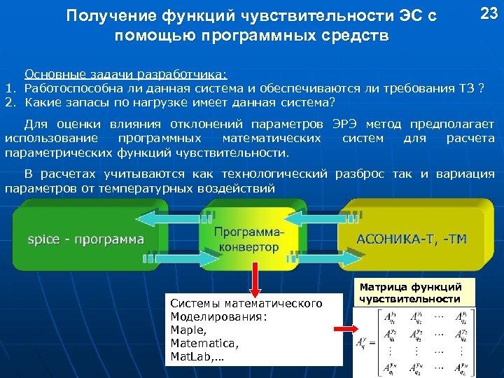 Получение функций чувствительности ЭС с помощью программных средств 23 Основные задачи разработчика: 1. Работоспособна