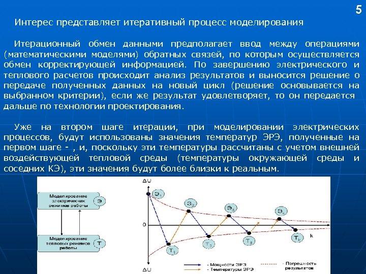 Интерес представляет итеративный процесс моделирования 5 Итерационный обмен данными предполагает ввод между операциями (математическими