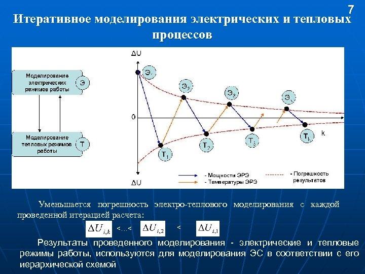 7 Итеративное моделирования электрических и тепловых процессов Уменьшается погрешность электро-теплового моделирования с каждой проведенной