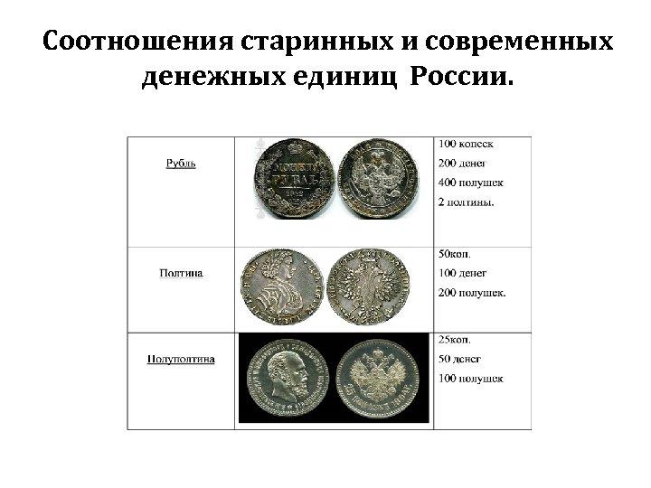 Соотношения старинных и современных денежных единиц России.