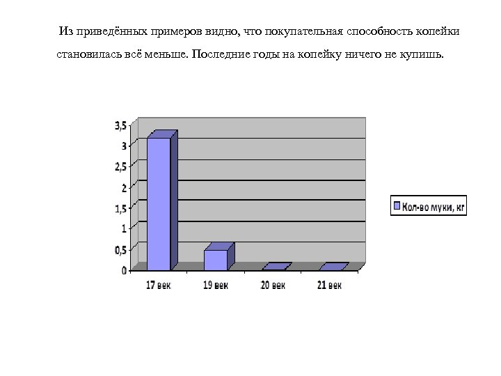 Из приведённых примеров видно, что покупательная способность копейки становилась всё меньше. Последние годы на