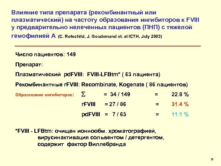 Влияние типа препарата (рекомбинантный или плазматический) на частоту образования ингибиторов к FVIII у предварительно
