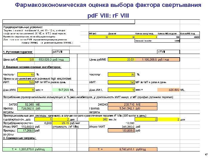Фармакоэкономическая оценка выбора фактора свертывания pd. F VIII: r. F VIII 47