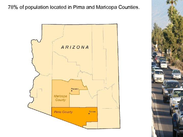 78% of population located in Pima and Maricopa Counties.