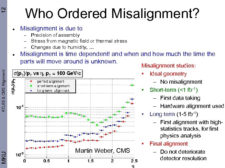 12 Who Ordered Misalignment? Misalignment is due to Misalignment is time dependent! and when