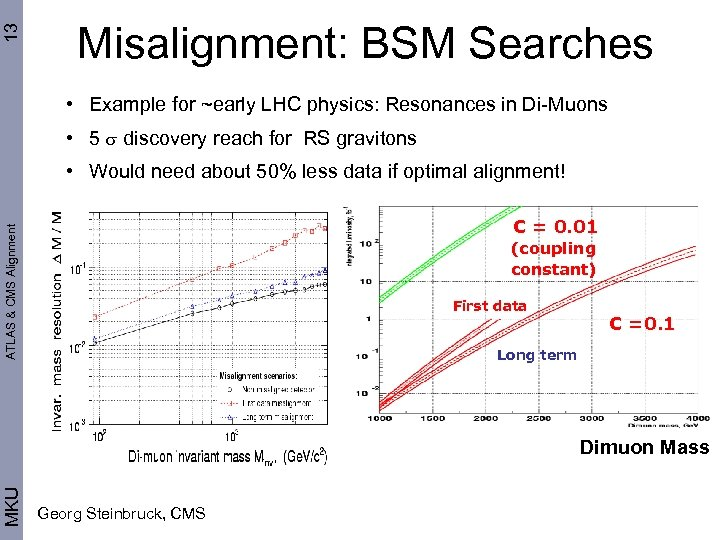 13 Misalignment: BSM Searches • Example for ~early LHC physics: Resonances in Di-Muons •