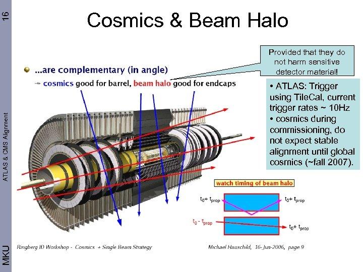 16 Cosmics & Beam Halo MKU ATLAS & CMS Alignment Provided that they do