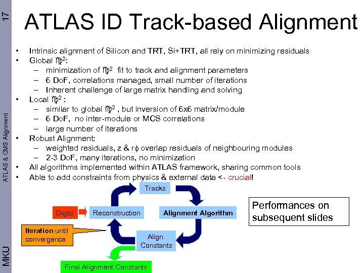 17 ATLAS ID Track-based Alignment • • ATLAS & CMS Alignment • • Intrinsic